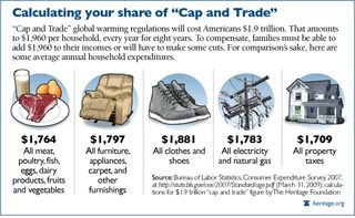 Cap-and-trade-budget1