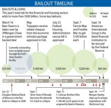 Bailouttimeline2
